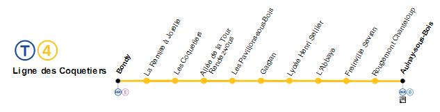 Quizz Candide - Quiz Histoire, Contes, Voltaire
